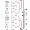 20141227d15yosakoi_j